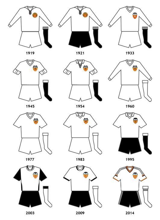uniformes Valencia CF