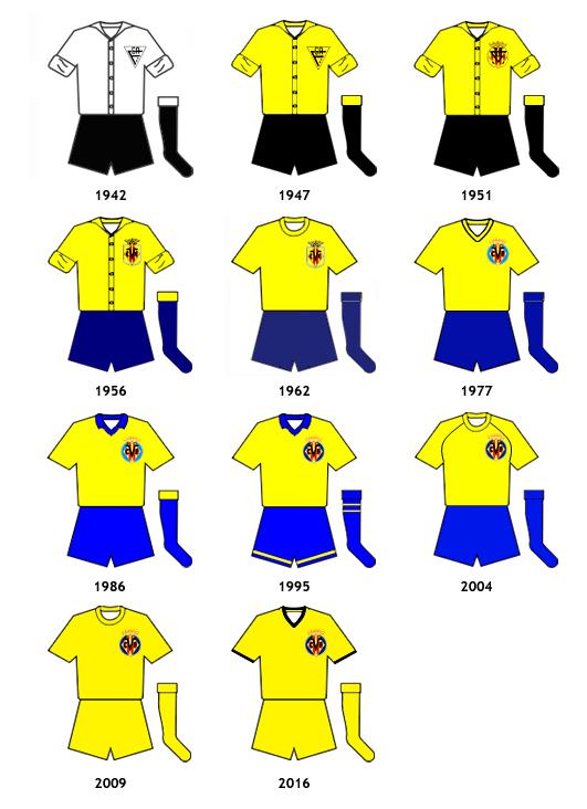 uniformes Villarreal CF