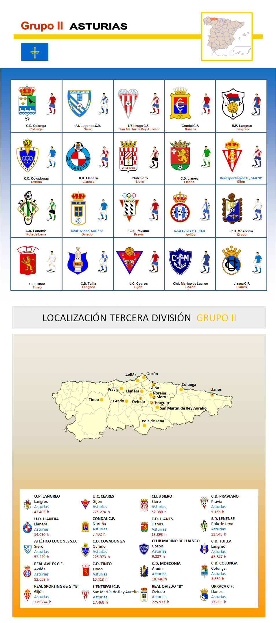 tercera division grupo 2 asturias