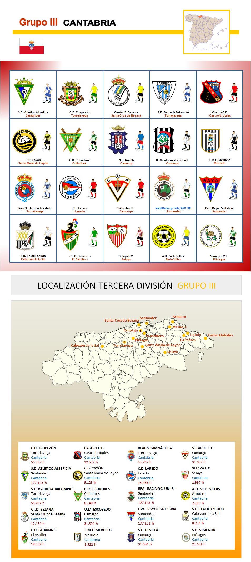 tercera division grupo 3 cantabria