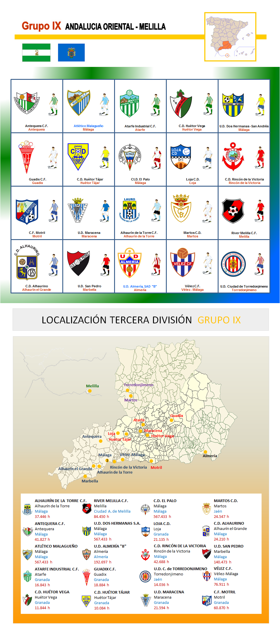 tercera division grupo 9 andalucia-melilla