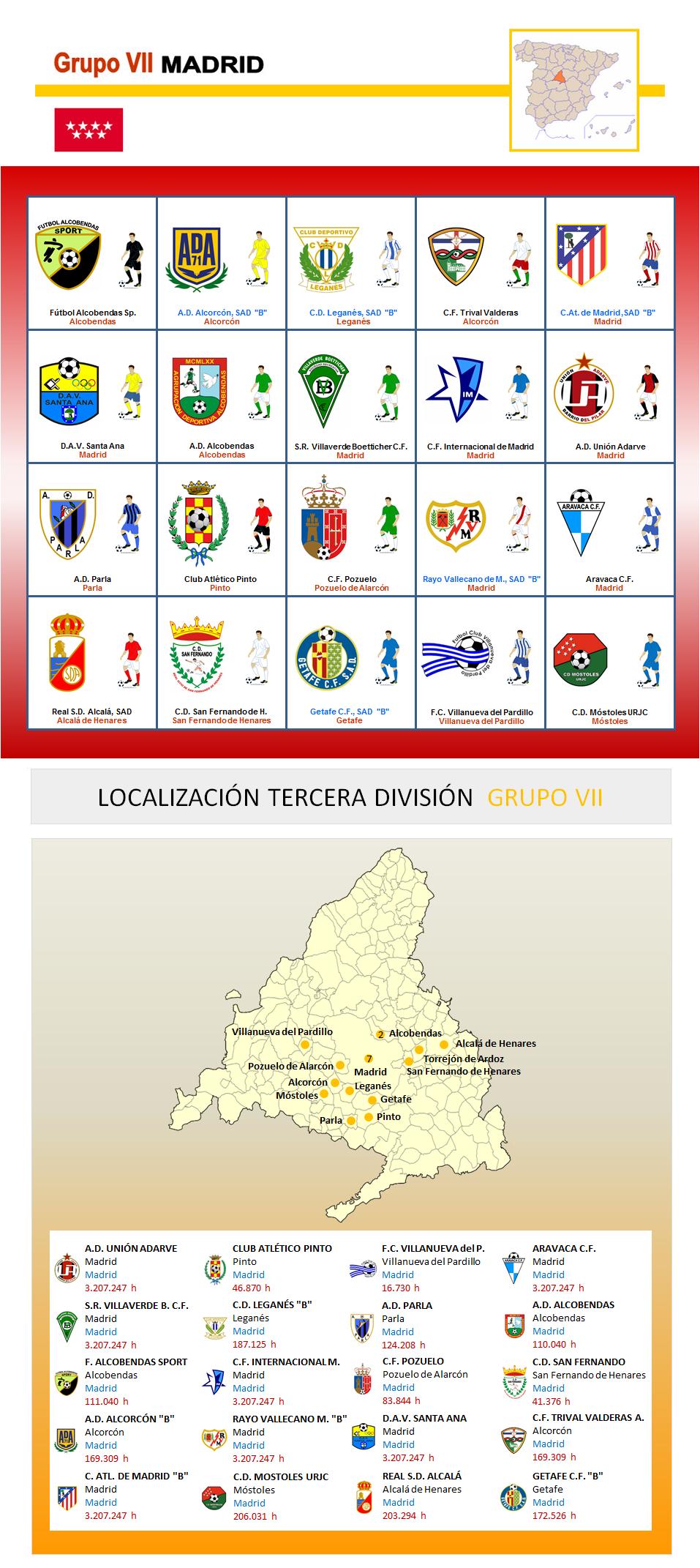 tercera division grupo 7 madrid