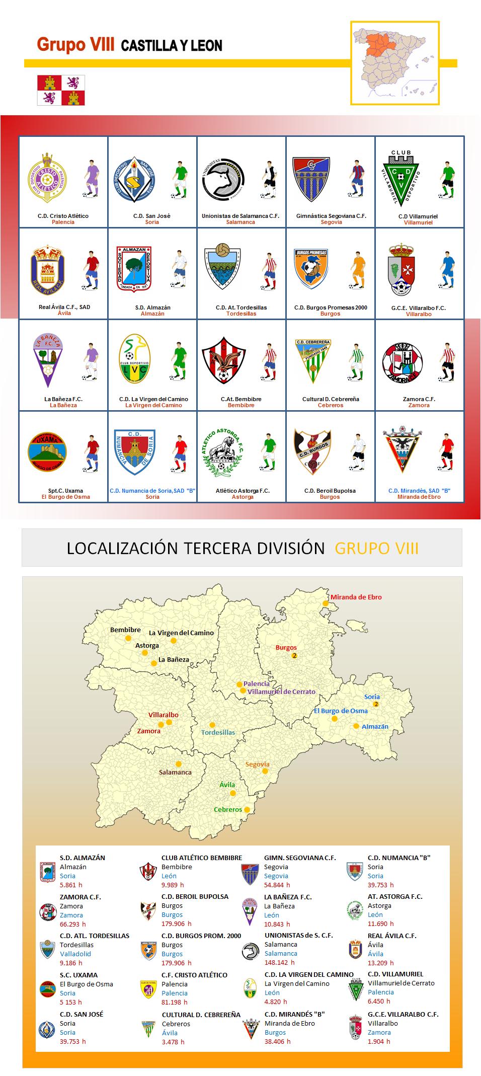 tercera division grupo 8 castilla-leon