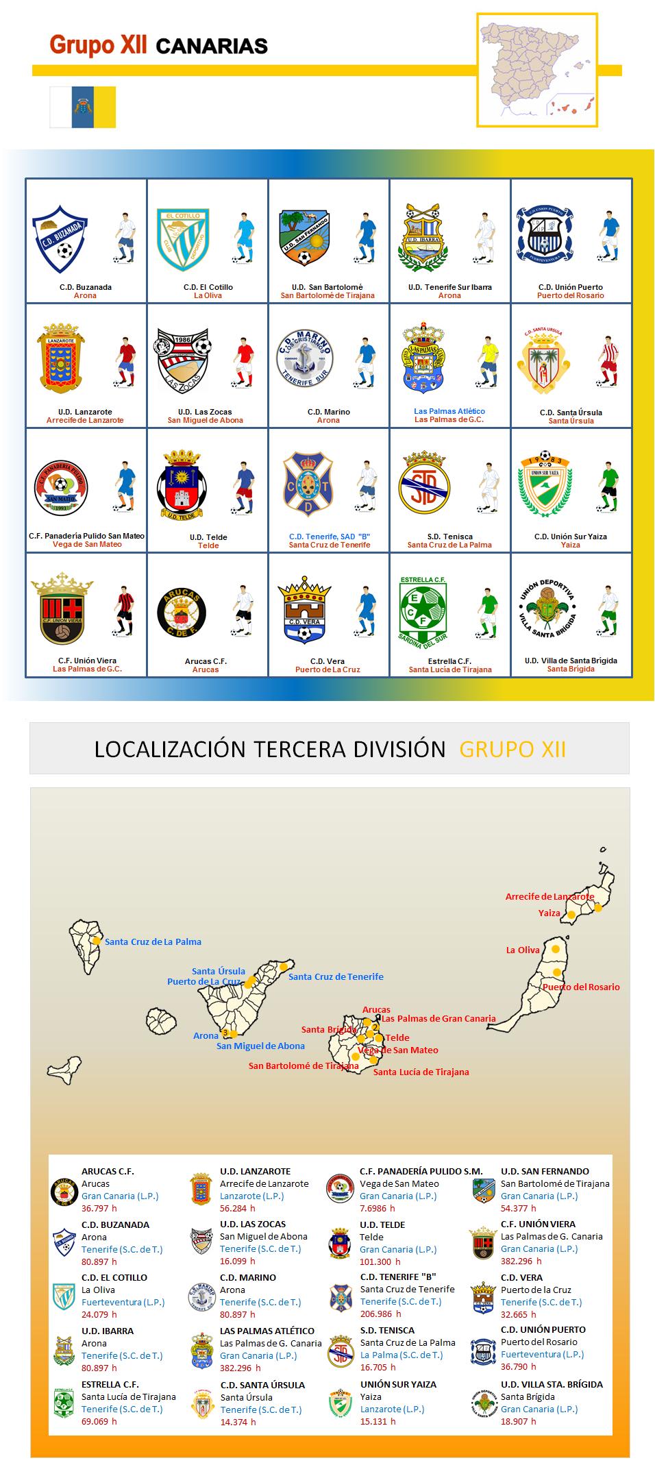 tercera division grupo 12 canarias