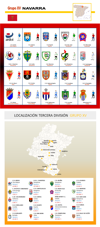 tercera division grupo 15 navarra