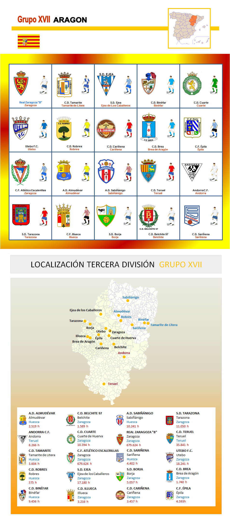tercera division grupo 17 aragon