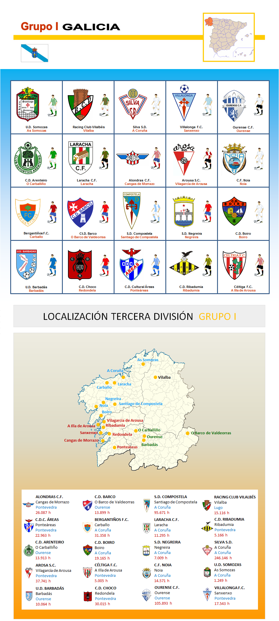 tercera division grupo 1 galicia