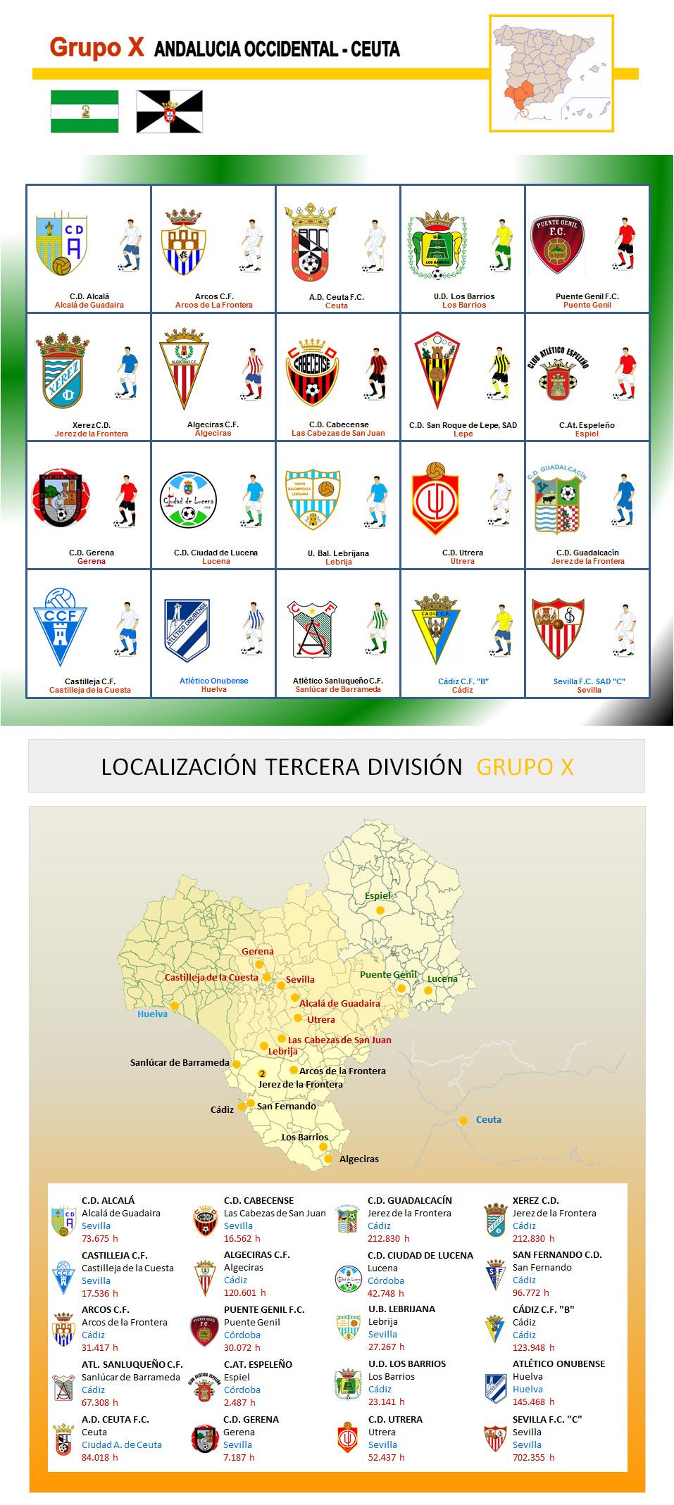 tercera division grupo 10 andalucia-ceuta