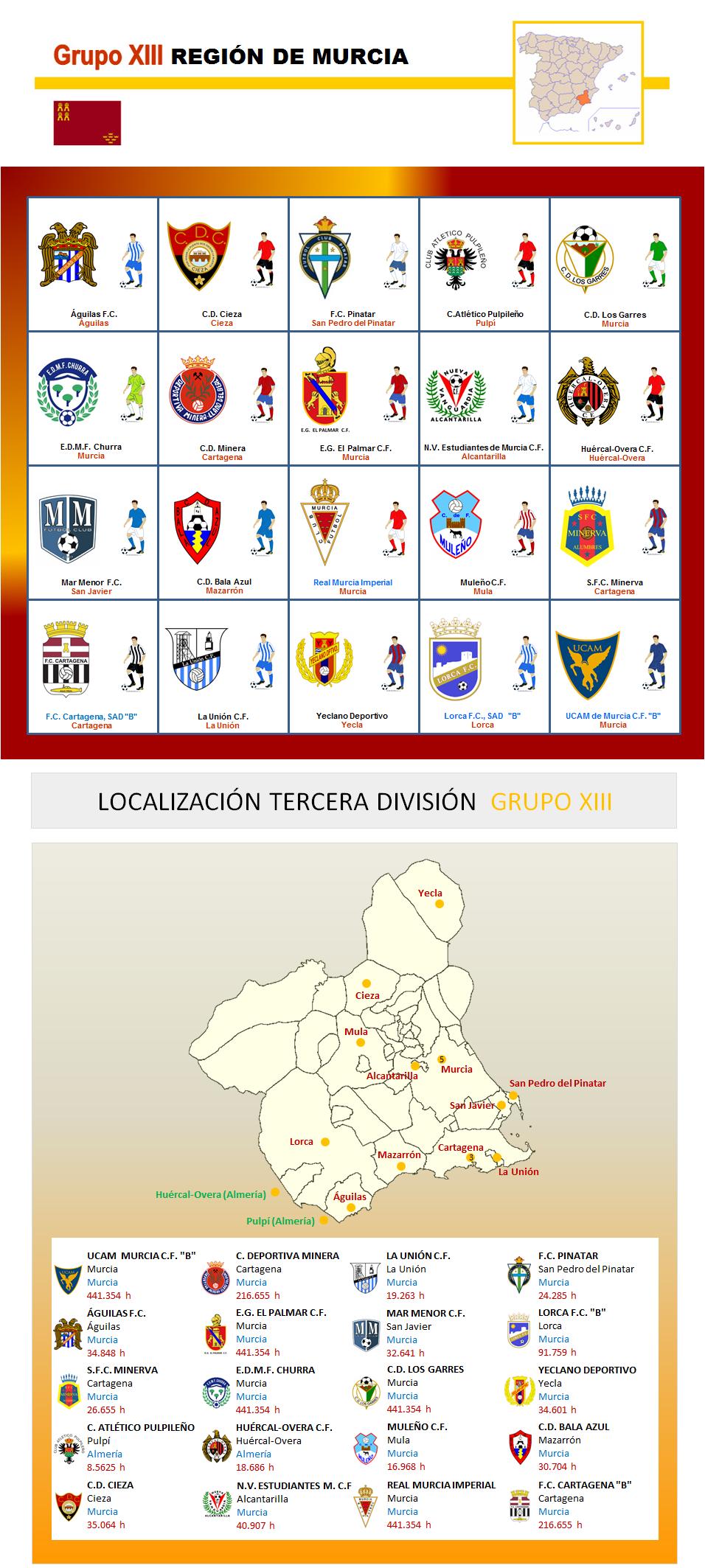 tercera division grupo 13 murcia