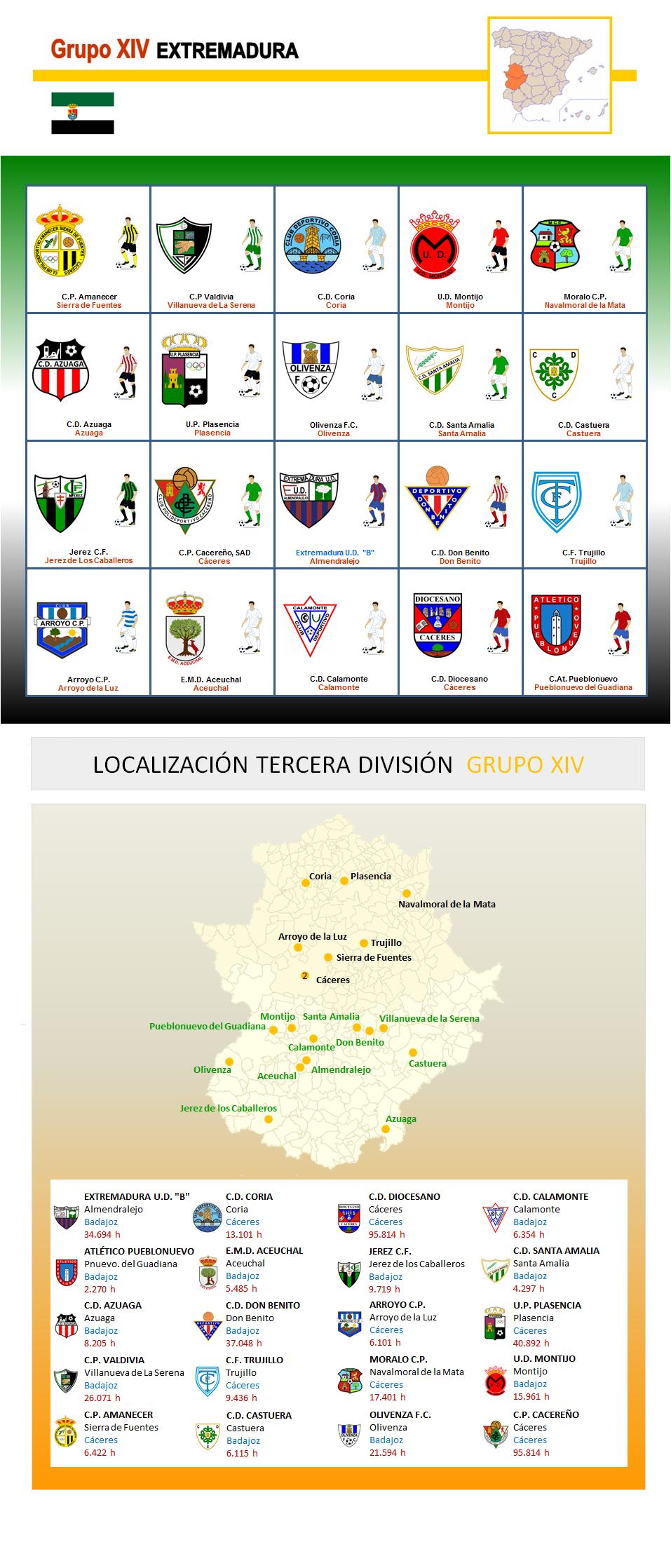 tercera division grupo 14 extremadura