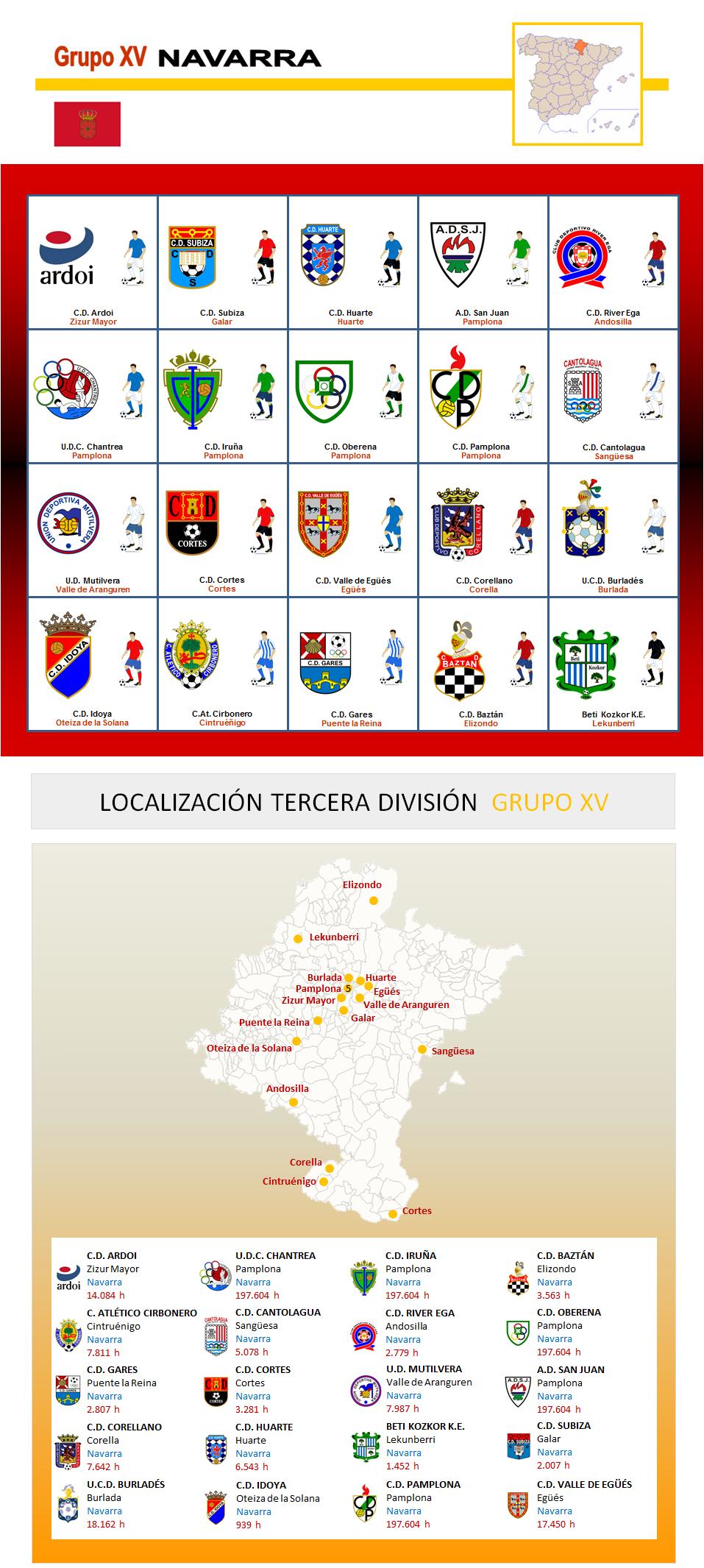 Tercera División Grupo XV :: La Futbolteca. Enciclopedia del Fútbol ...