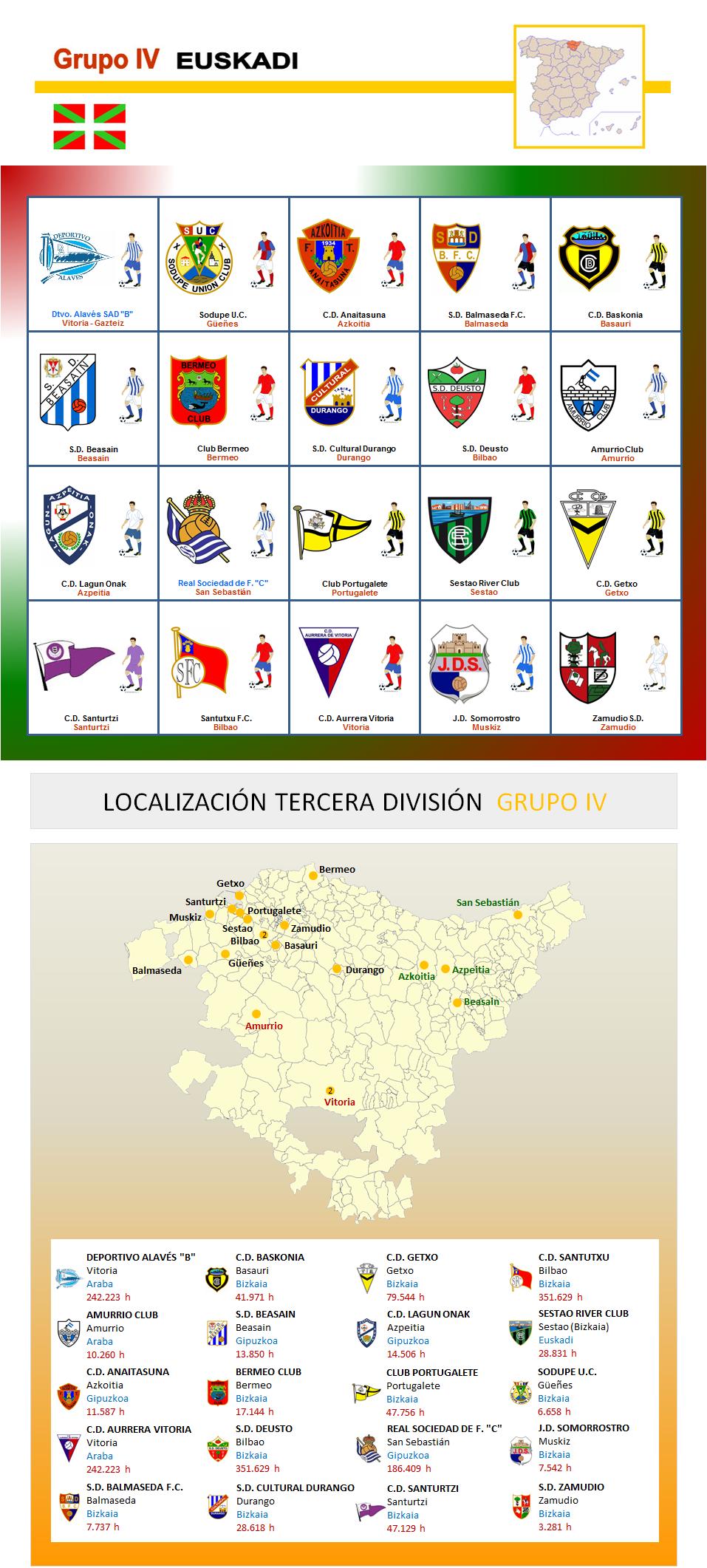tercera division grupo 4 euskadi