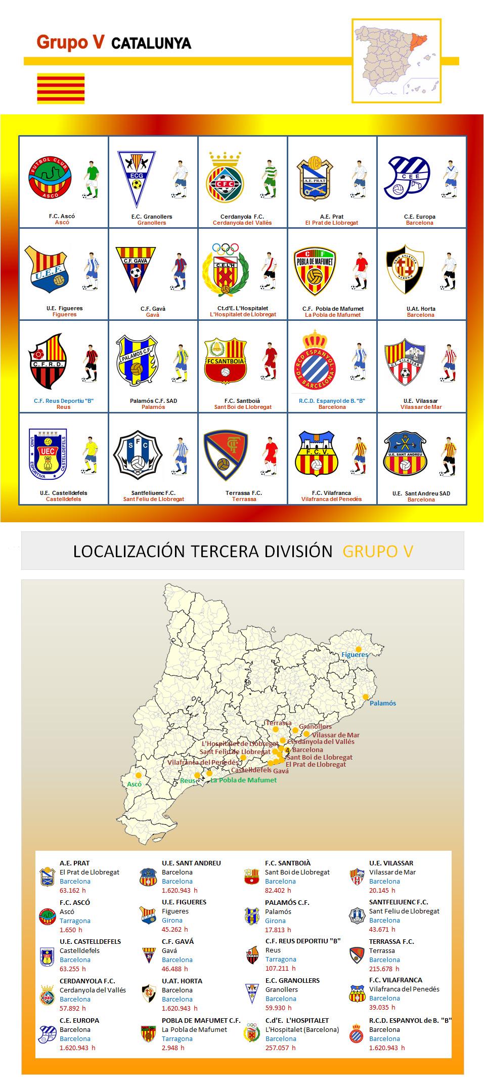 tercera division grupo 5 catalunya
