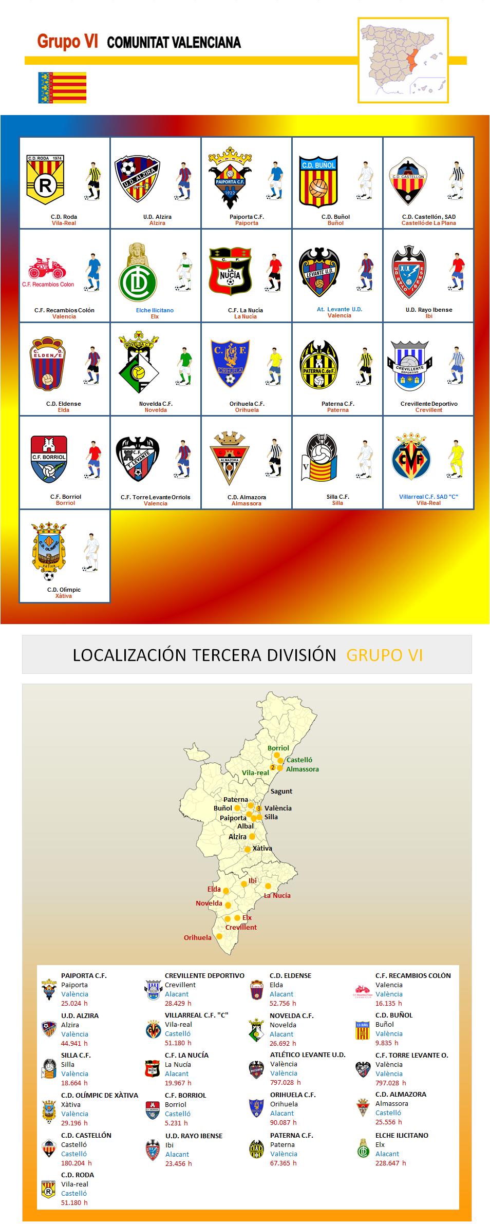 Tercera División Grupo VI :: La Futbolteca. Enciclopedia del Fútbol ...