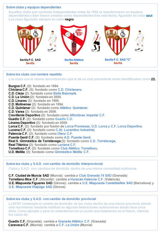 notas Catalogo Escudos y Uniformes 2014