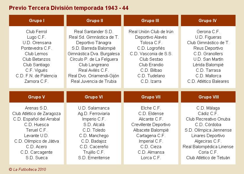 HF 1943 Tercera Division 1