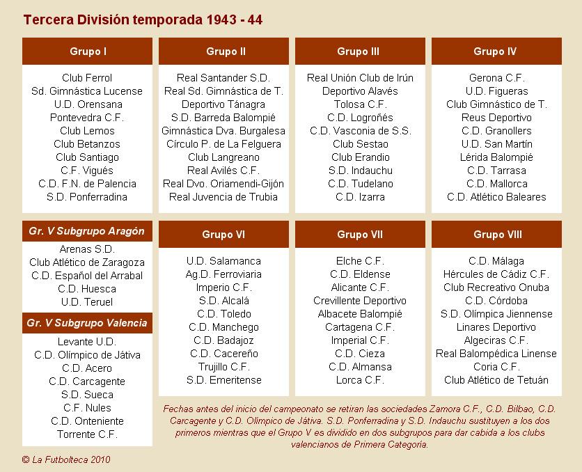 HF 1943 Tercera Division 2