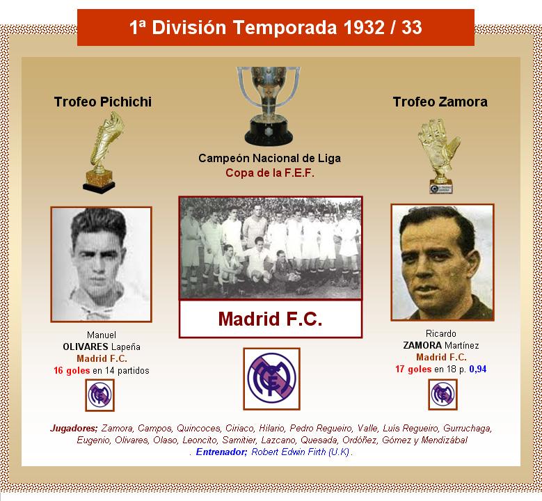 El juego de las imagenes-http://www.lafutbolteca.com/wp-content/uploads/2011/04/PRIMERA-DIVISION-1932-33-REAL-MADRID.jpg