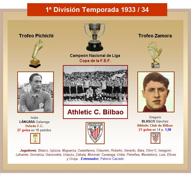 primera division liga