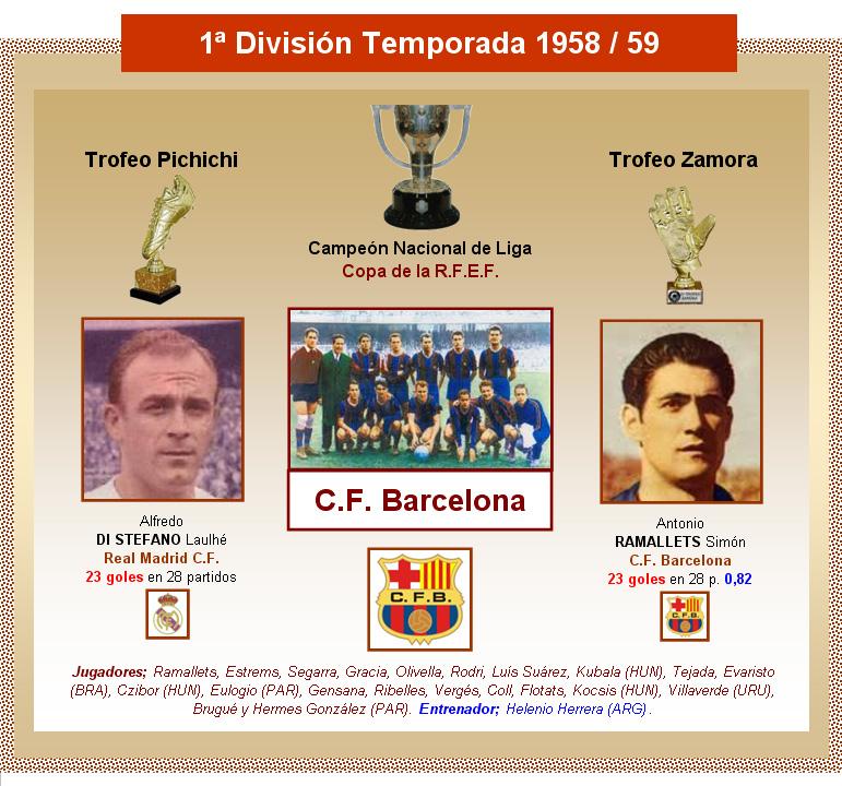 El juego de las imagenes-http://www.lafutbolteca.com/wp-content/uploads/2011/04/PRIMERA-DIVISION-1958-59-FC-BARCELONA.jpg
