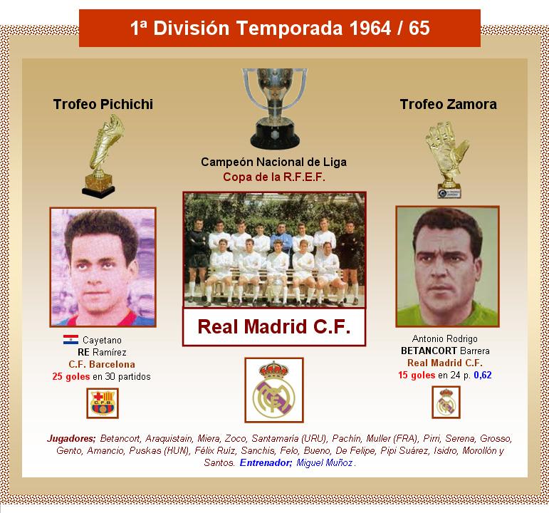 El juego de las imagenes-http://www.lafutbolteca.com/wp-content/uploads/2011/04/PRIMERA-DIVISION-1964-65-REAL-MADRID.jpg