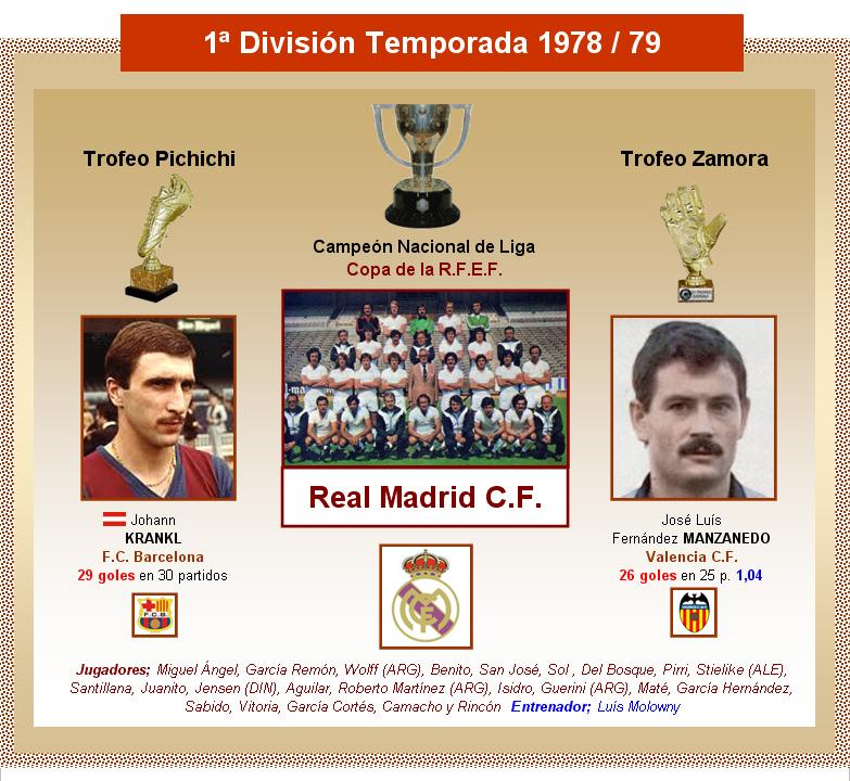 El juego de las imagenes-http://www.lafutbolteca.com/wp-content/uploads/2011/04/PRIMERA-DIVISION-1978-79-REAL-MADRID.jpg