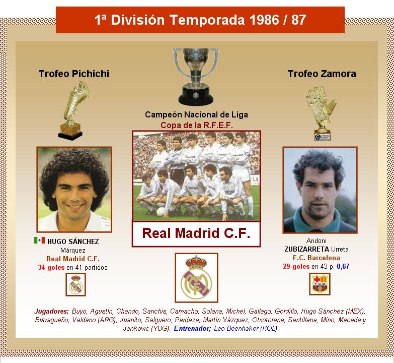 Resumen de la temporada 1986/1987: La Futbolteca.