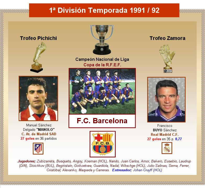 El juego de las imagenes-http://www.lafutbolteca.com/wp-content/uploads/2011/04/PRIMERA-DIVISION-1991-92-FC-BARCELONA.jpg