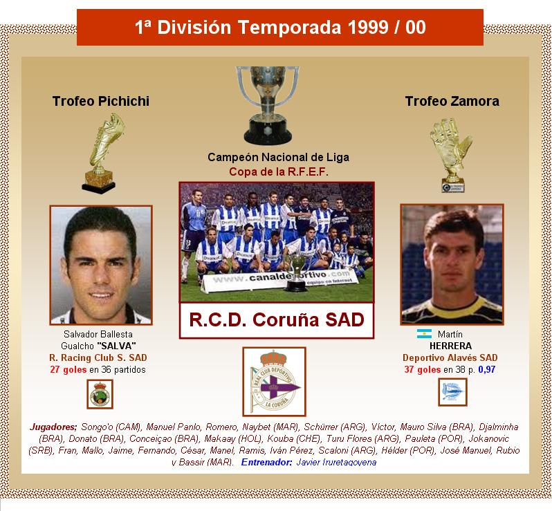 historia liga Primera division 1999-2000