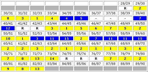 clasificaciones finales Real Aviles CF 1