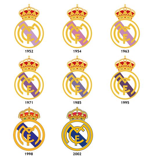 escudos Real Madrid CF C