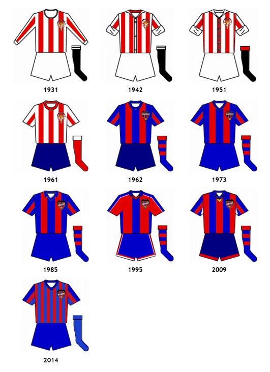 uniformes Atletico Levante UD