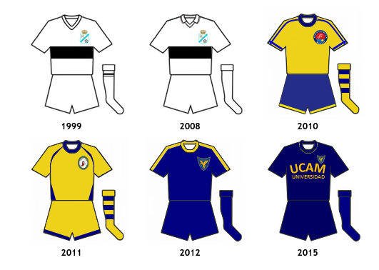 uniformes UCAM Universidad Catolica de Murcia CF