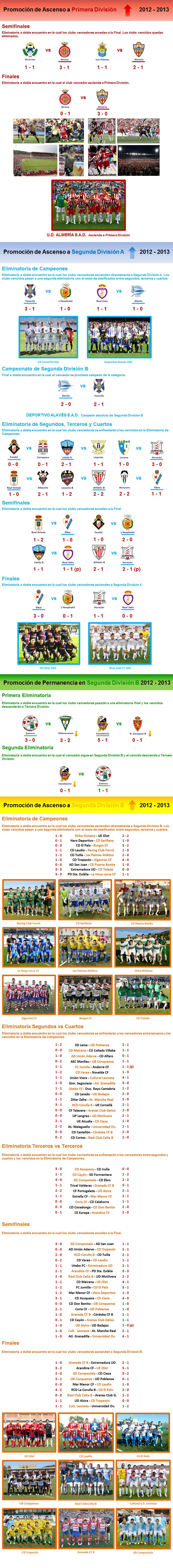 Play Off ascenso y permanencia 2012-2013