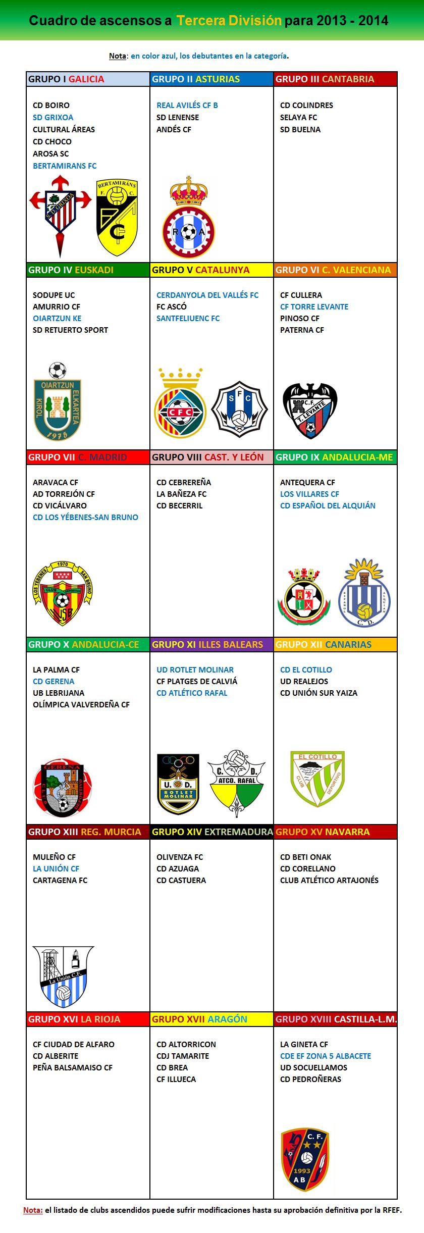 Ascensos Tercera Division 2012-2013