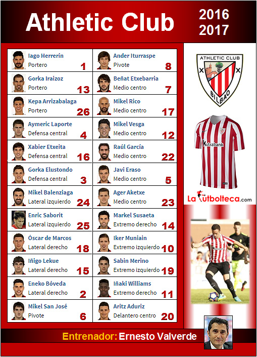 plantilla athletic club 2016-2017