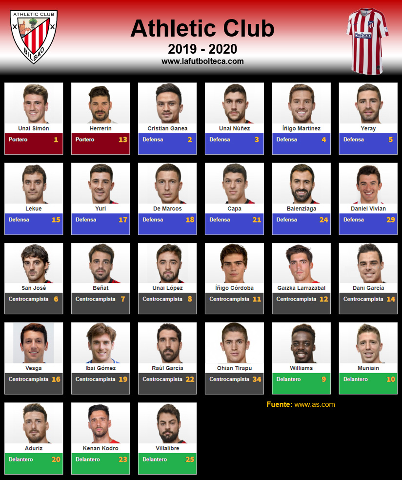 Plantilla Athletic Club 2019-2020