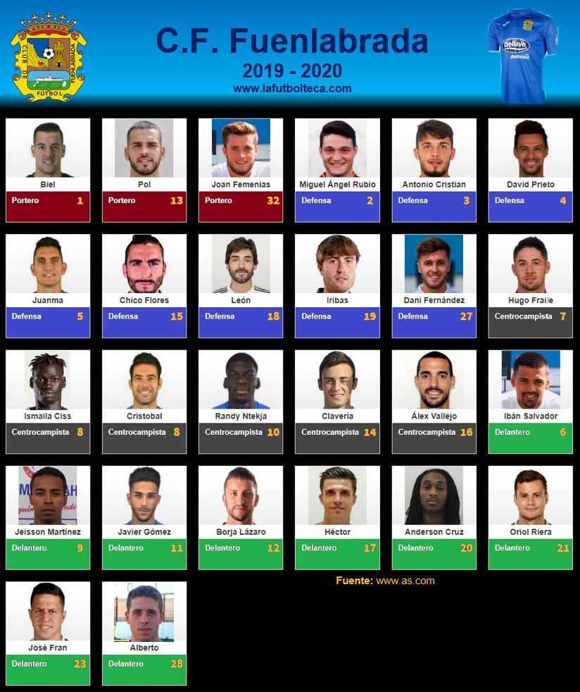 Plantilla CF Fuenlabrada 2019-2020