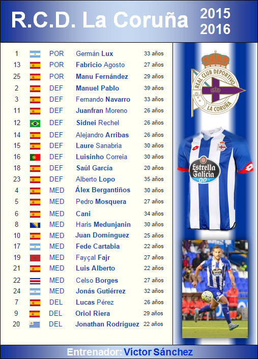 plantilla rc deportivo la coruna 2015-2016