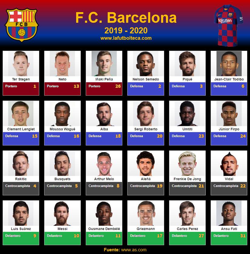 Plantilla FC Barcelona 2019-2020
