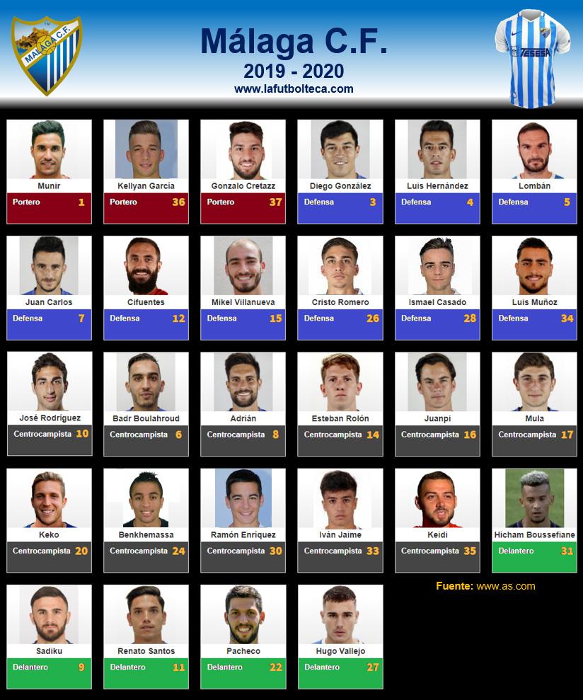 Plantilla Málaga CF 2019-2020