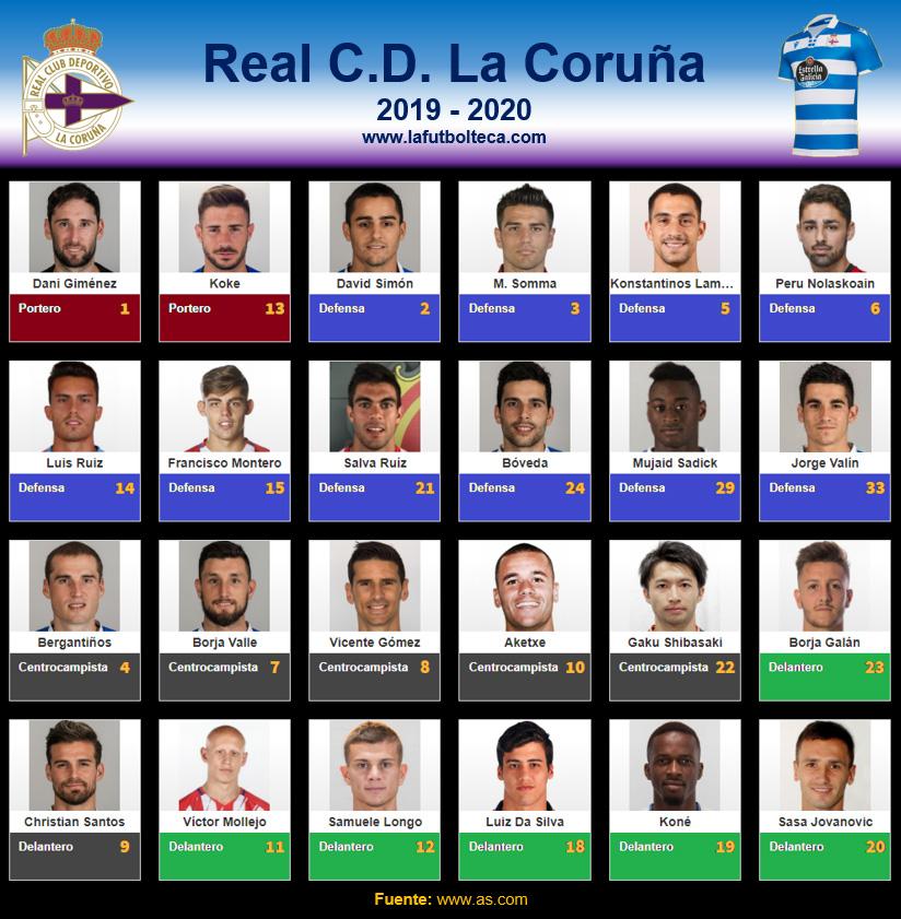 Plantilla RC Deportivo de La Coruña 2019-2020