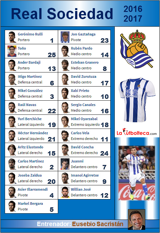 plantilla real sociedad de futbol 2016-2017