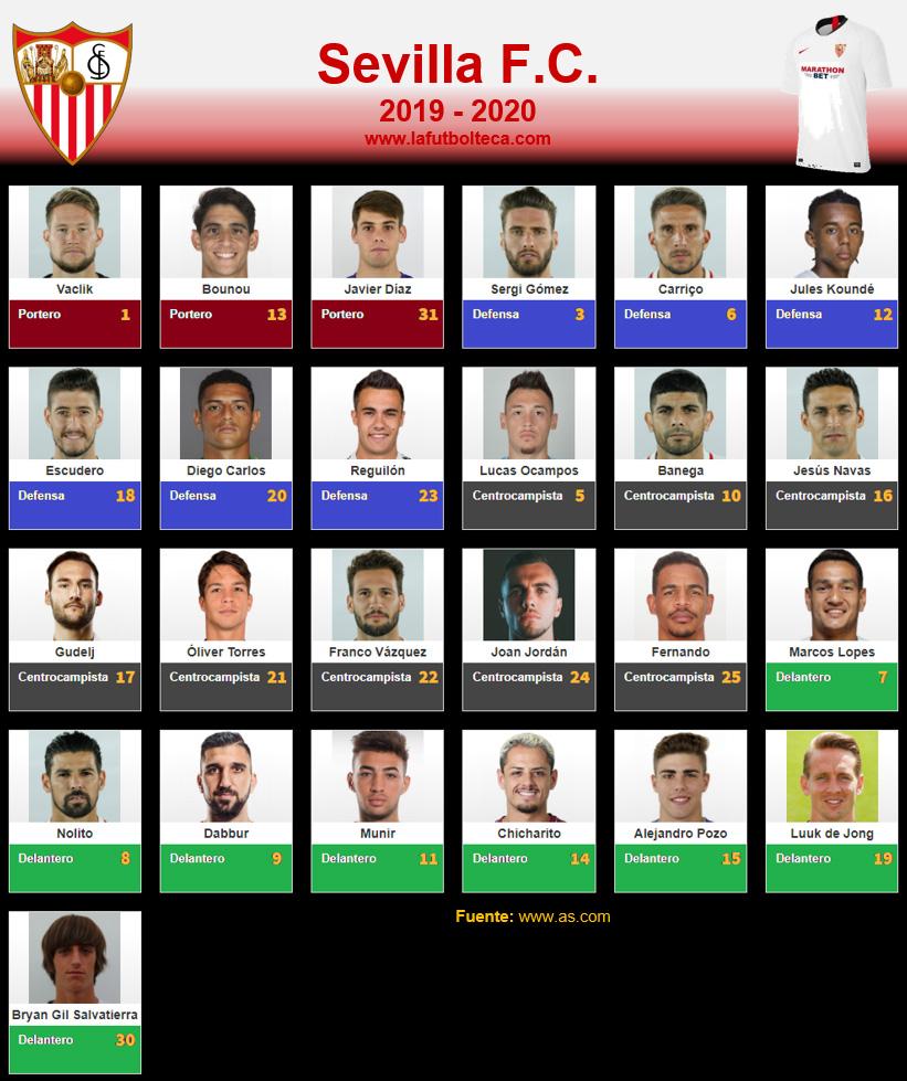 Plantilla Sevilla FC 2019-2020