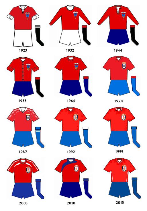 uniformes Real Avila CF