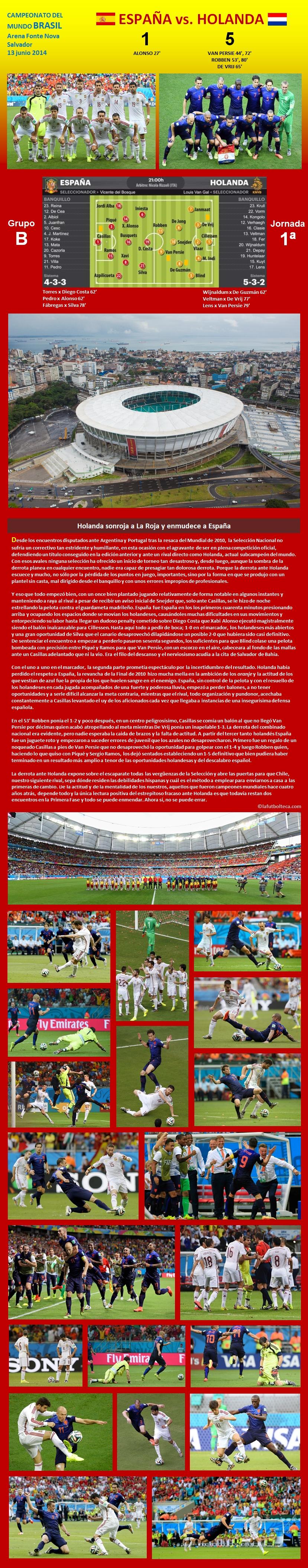 Espana vs Holanda