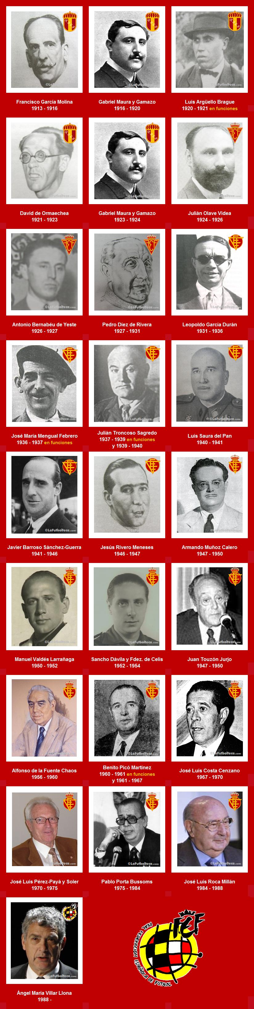 Presidentes RFEF