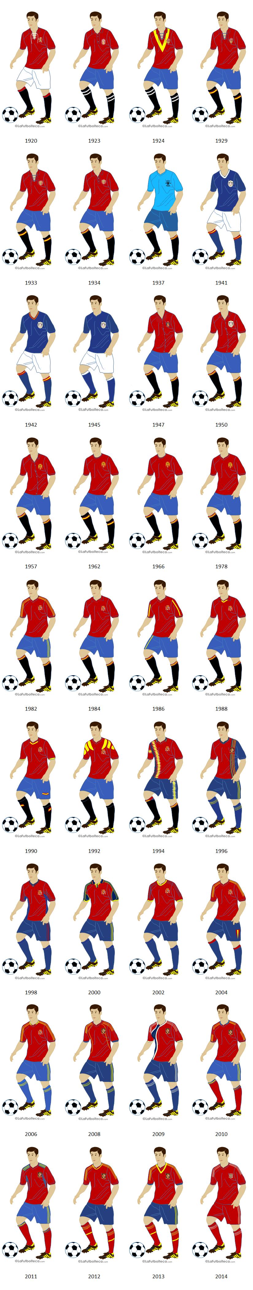 uniformes Seleccion Espanola Futbol