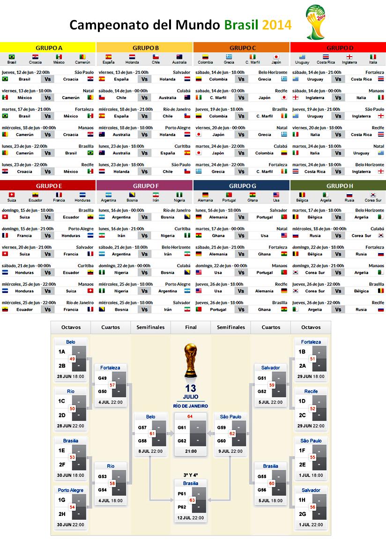 Mundial Brasil 2014 calendario
