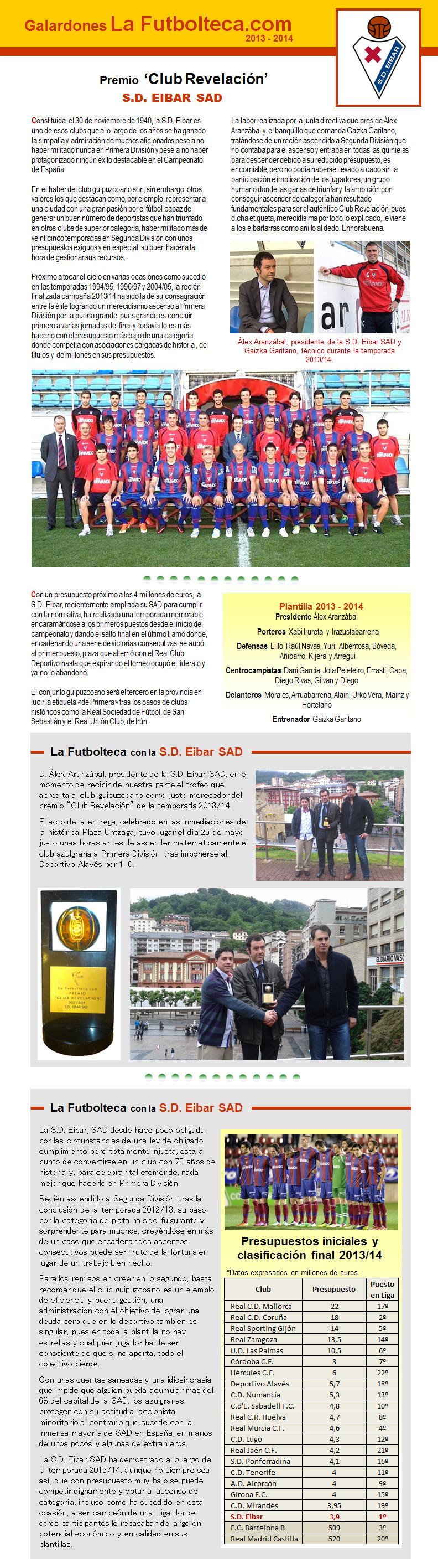 Premio Club Revelacion La Futbolteca 2014